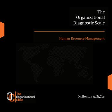 human-resource-management